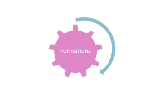 Adhoc_formations