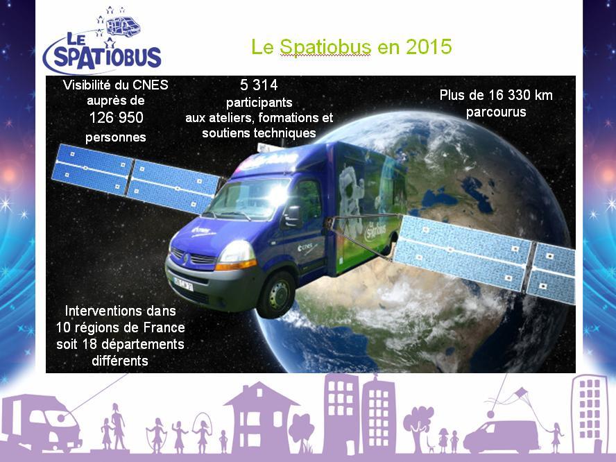 Spatiobus en 2015_1